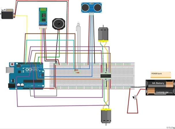 R2D2- Arduino core