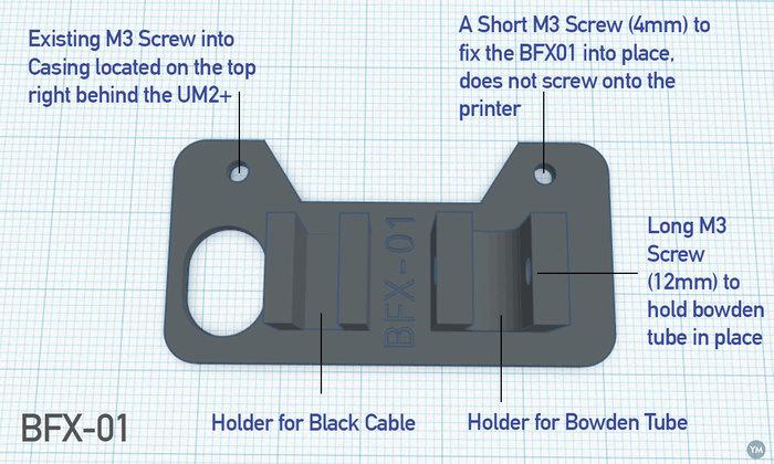 Ultimaker Bowden Fixer (BFX-01)
