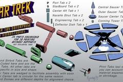 Star Trek Supersized Instructions Quarter Size