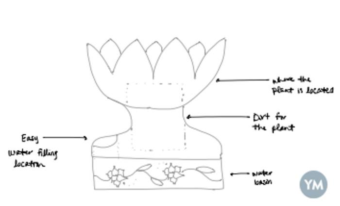 Self Watering Flower Planter