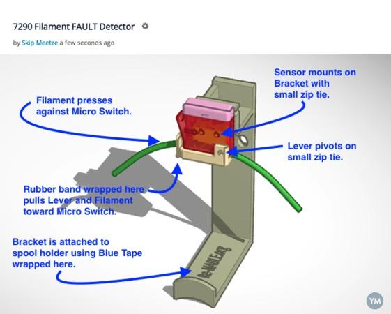 Filament FAULT Detector