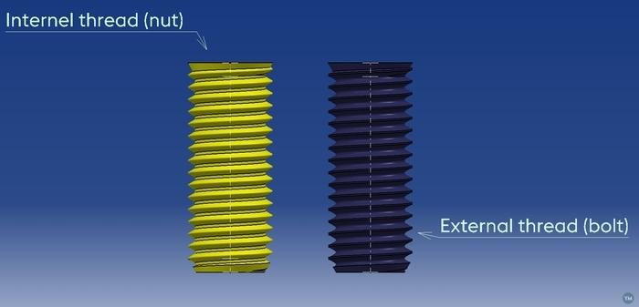 Metric screw threads ISO 724