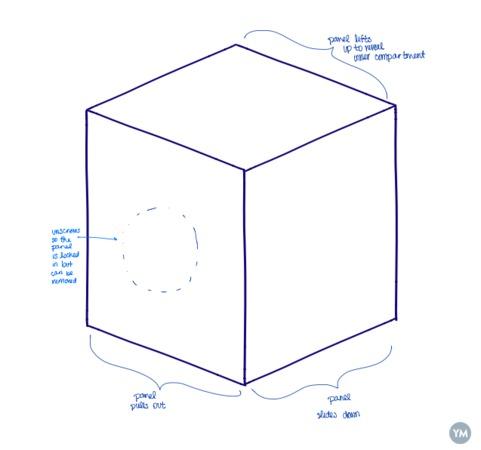 5 Step Puzzle Box