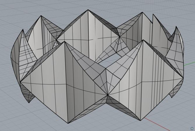 Geometric Shape Testing Model -2