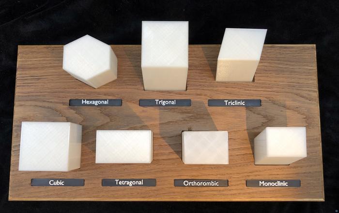 Seven Crystal System