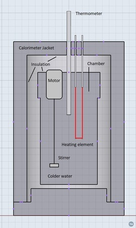 Brandwood Calorimeter files