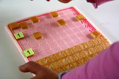 Numbers Being Used Display Large Display Large