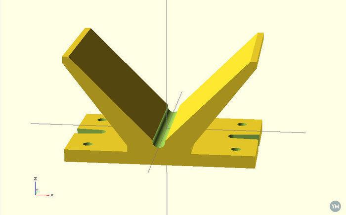 Parametric V block